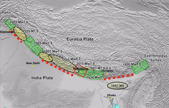 Major historic earthquake ruptures along the Himalaya main thrust fault zone