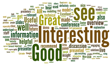 Wordcloud from AIR Client feedback