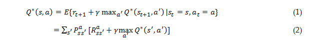 TVaR Equation 1